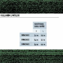 Spin-Kullanım-Limitleri40-1000x1000