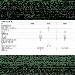 Nice-Toona-4005-4006-5016-teknik-özellikleri26-1000x1000